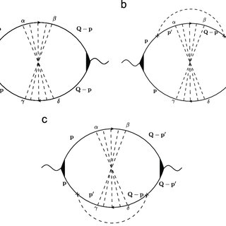(PDF) Spin polarization induced by an electric field in
