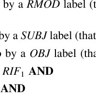 Syntactic analysis of the sentence: ''All'RIF9, le parole