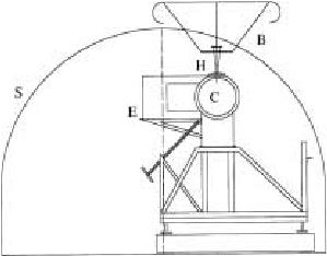 Mk3 block diagram. Cold box: vacuum tank at 20 K, Pol