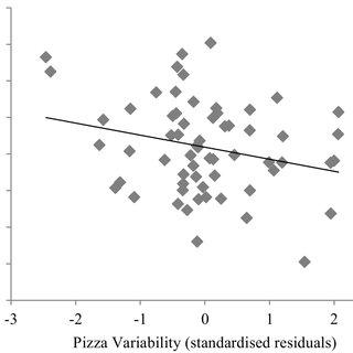 Mean appetite composite scores (100-mm VAS) on the preload