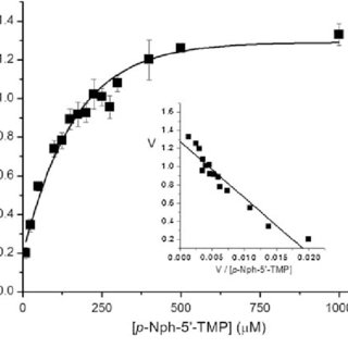 (PDF) Biochemical characterization of soluble nucleotide