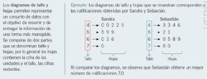 Errores en la ubicación de las hojas en el diagrama de tallo y hojas   Download Scientific