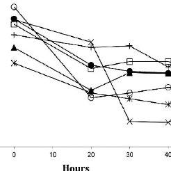 (PDF) Blue Intensity In Pinus sylvestris Tree Rings: A