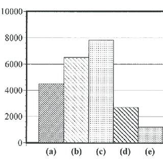 (PDF) Microstructure and superconducting properties of Bi
