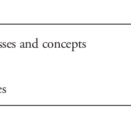 (PDF) Environmental Literacy in Teacher Training