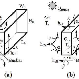 Heat transfer in the volume of a running meter of the bus