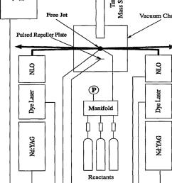 block diagram of the primary parts of the free jet flow reactor nlo [ 850 x 1293 Pixel ]