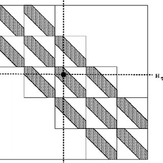 Panel ͑ a ͒ illustrates the block-tridiagonal structure of