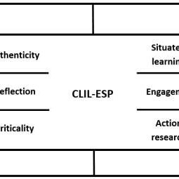 (PDF) Learning subject-specific content through ESP in a