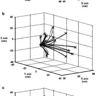 (PDF) Intrinsic joint kinematic planning. II: Hand-path