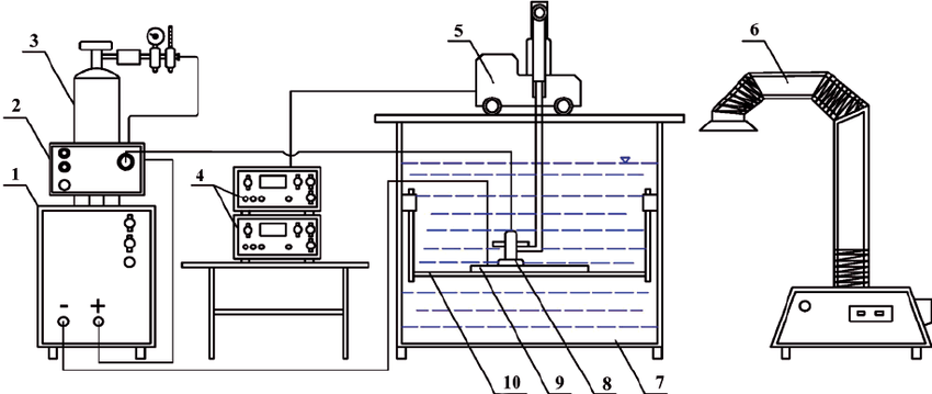 The diagram of the underwater welding at shallow depths; 1