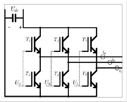 Idea of 3-phase PWM inverter The inverter (Fig 4. and [PWM