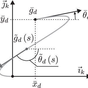 (PDF) Waypoint Following for Differentially Driven Wheeled