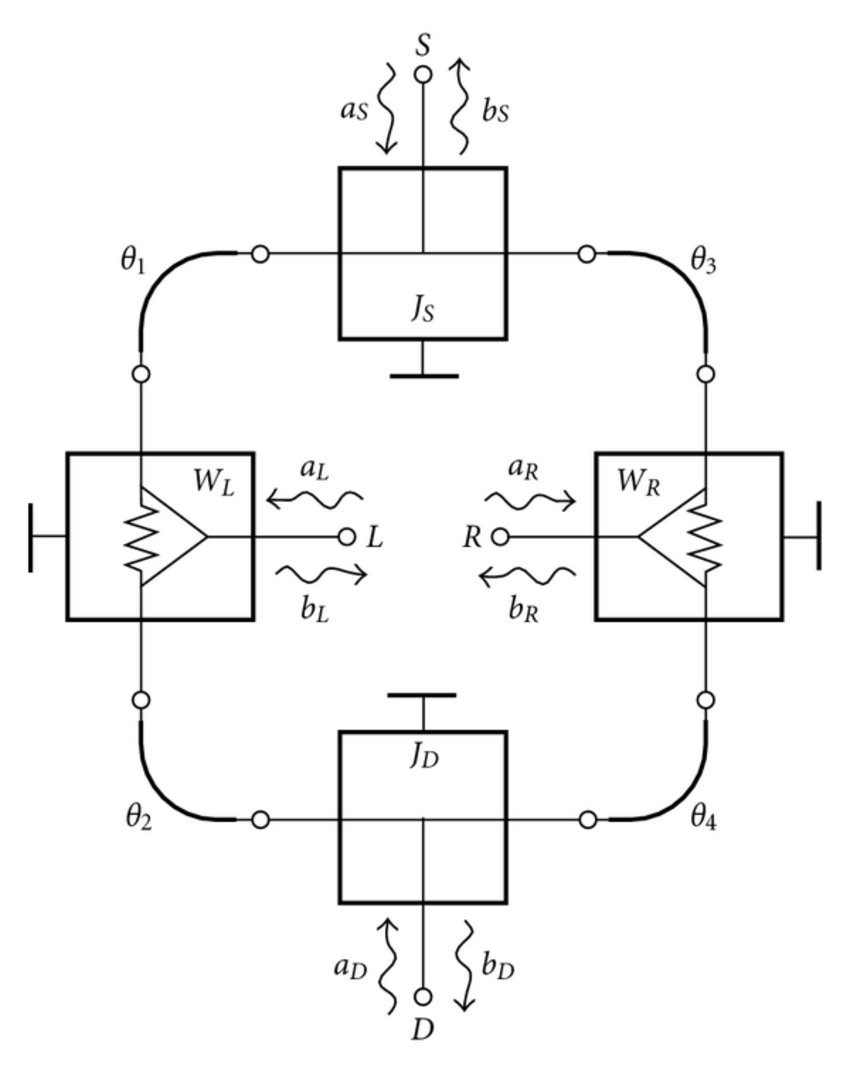 Diagram of the feeding network for the direction finding