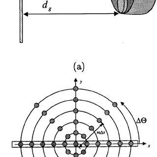 Sources of gearbox noise: ͑ 1 ͒ transmission error, ͑ 2 ͒