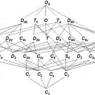 (a) Schematic illustration of in vivo bioimaging