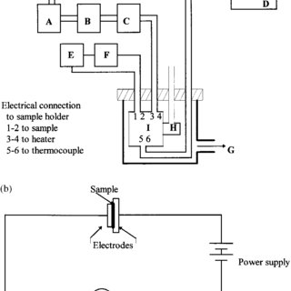 digital temperature controller circuit diagram gmos 06 wiring a set up for conductivity measurement indicator
