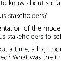 (PDF) Stakeholder theory in social entrepreneurship: a