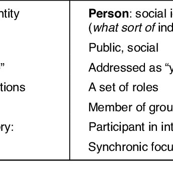 (PDF) Learner autonomy in the foreign language classroom