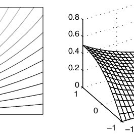(PDF) Finite Elements and Fast Iterative Solvers: With
