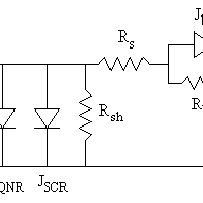 Two-diode solar cell discrete element circuit model