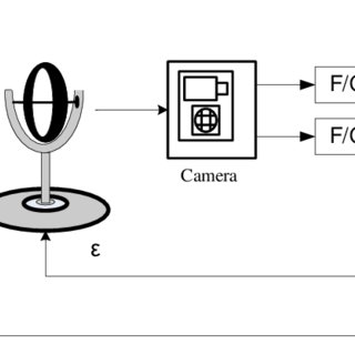 (PDF) Application of nonlinear generalized minimum