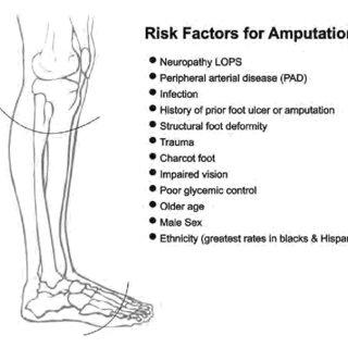 (PDF) DIABETIC FOOT DISORDERS