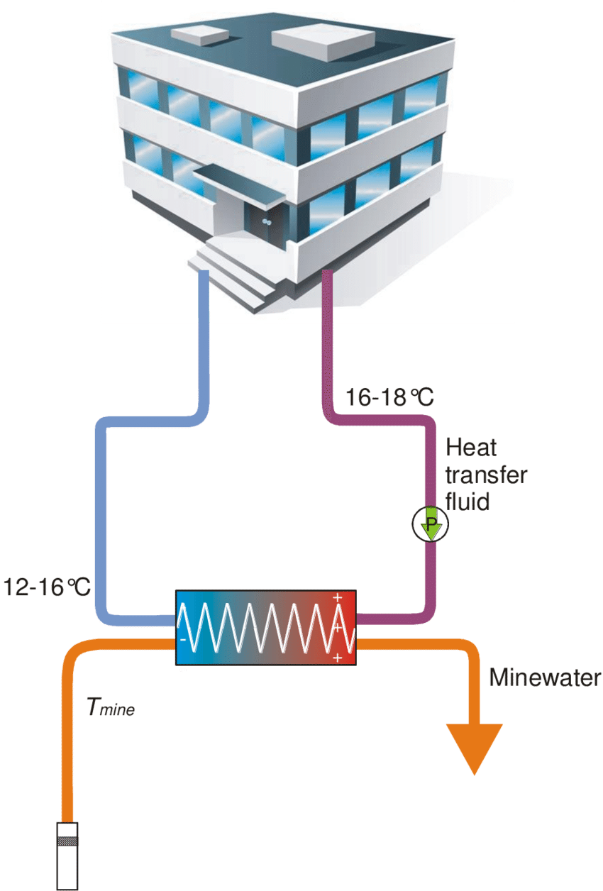 Refrigerator Cooling Diagram Free Download Wiring Diagram Schematic