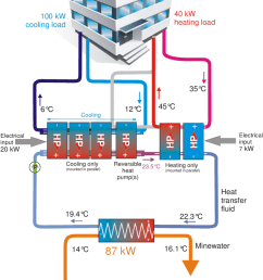 chiller pump diagram data wiring diagrams7 a schematic example of a mine water heat pump performing [ 850 x 1111 Pixel ]