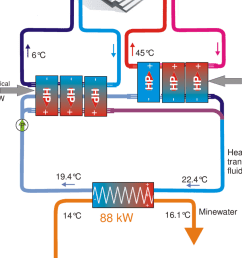 a schematic example of a mine water heat pump performing cooling and heating  [ 850 x 1092 Pixel ]