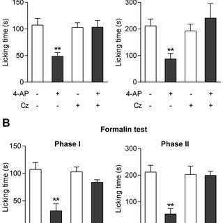 Effects of 4-hydroxy-3-methoxybenzylamine (HMBA) on