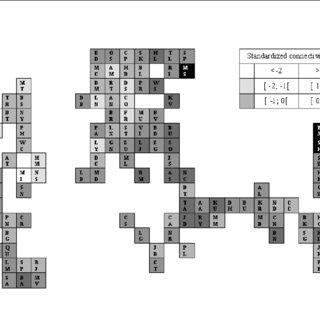 (PDF) Emerging nodes on 'alternative' world city networks
