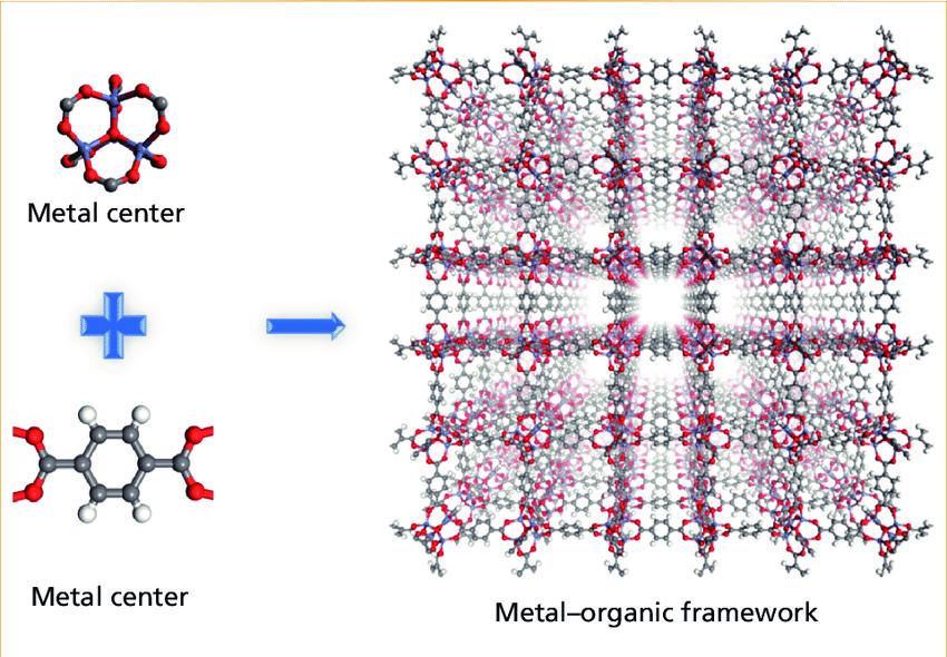 Schematic Drawing Of A Metal Organic Framework Mof