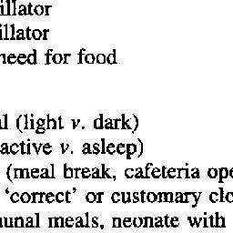 (PDF) Chronobiology and meal times: Internal and external