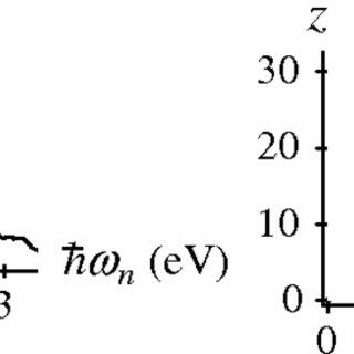 (PDF) Surface Plasmon Amplification by Stimulated Emission