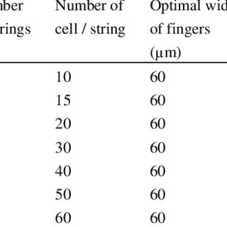 Different types of fiber orientation in composites: a