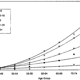 (PDF) Primary prevention, smoking, and smoking cessation