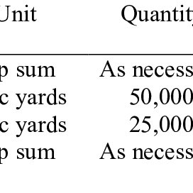 (PDF) Review of Unbalanced Bidding Models in Construction