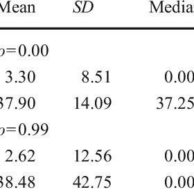 (PDF) A factor-adjusted multiple testing procedure for ERP