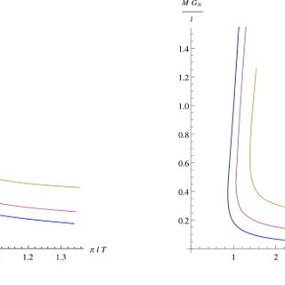 Causal structure of dynamical charged black holes