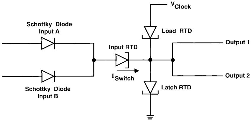 Schematic diagram of generic logic gate assembled from