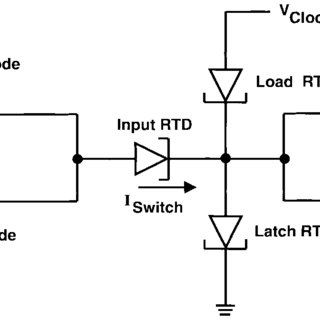 (PDF) 12 GHz clocked operation of ultralow power interband