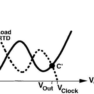Schematic diagram of generic logic gate assembled from