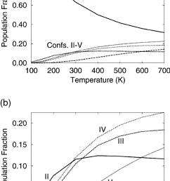 a glycine conformer populations calculated using the quantum tpimc technique at various temperatures  [ 850 x 1394 Pixel ]