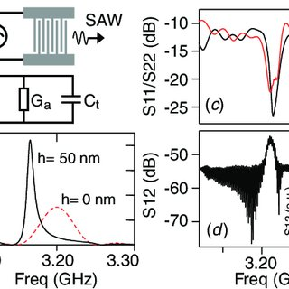 (PDF) Charge pumping and current quantization in surface