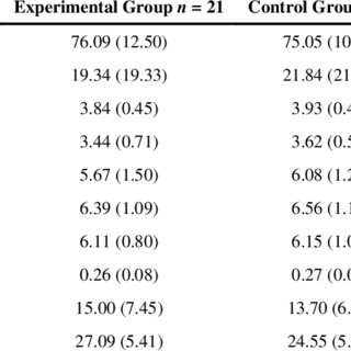 (PDF) A Pilot Study of Brief Heart Rate Variability