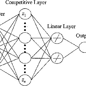 (PDF) Neural Networks as a Decision Maker for Stock