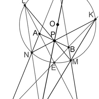 (PDF) The Theory of an Inscribable Quadrilateral and a