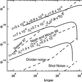 (PDF) An Ocean Refractometer: Resolving Millimeter-Scale