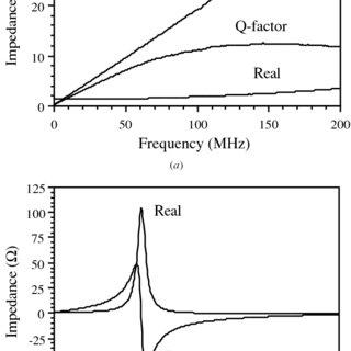 (PDF) MEMS Helmholtz coils for magnetic resonance imaging
